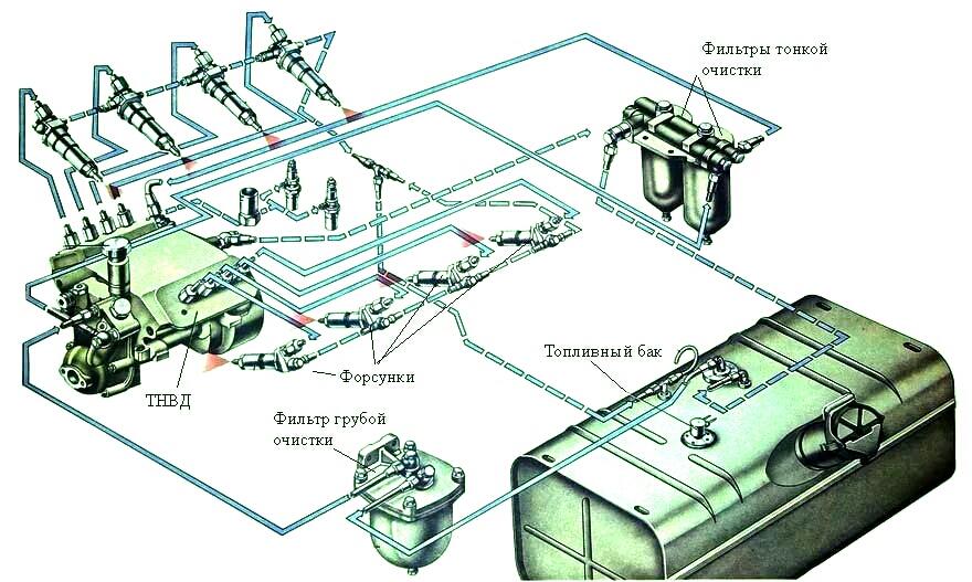 топливная система камаза в картинках чистить матрицу